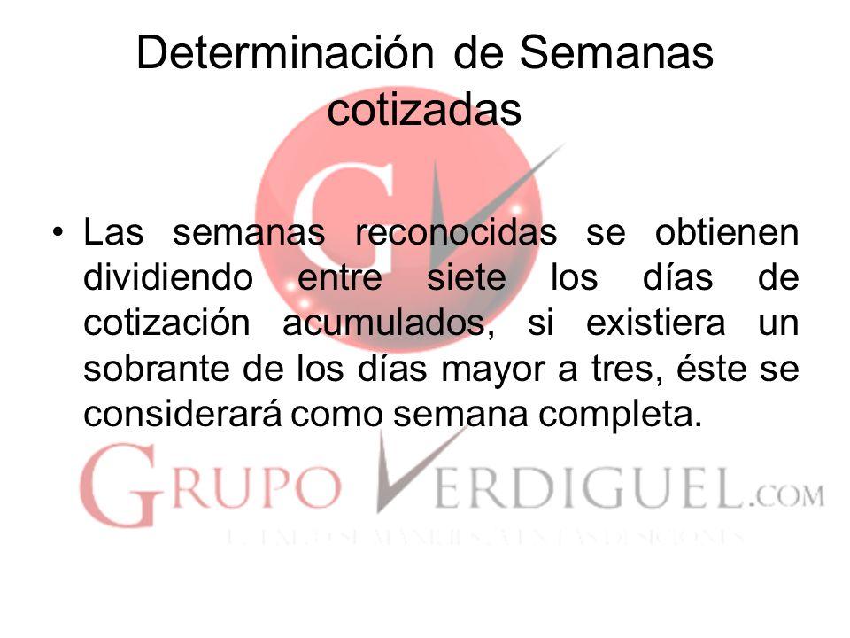 INCORPORACIÓN VOLUNTARIA, TIEMPOS DE ESPERA PARA LOS SERVICIOS (ART.