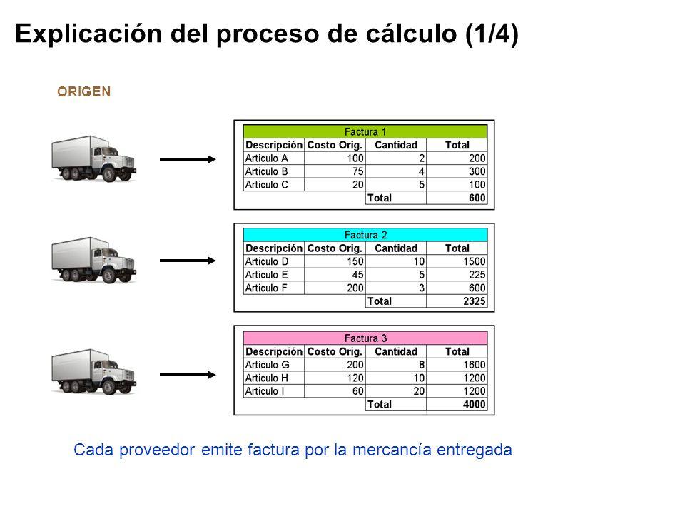Explicación del proceso de cálculo (1/4) Cada proveedor emite factura por la mercancía entregada ORIGEN