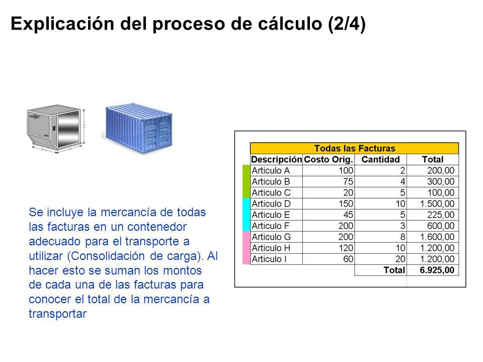 Explicación del proceso de cálculo (2/4) Se incluye la mercancía de todas las facturas en un contenedor adecuado para el transporte a utilizar (Consol