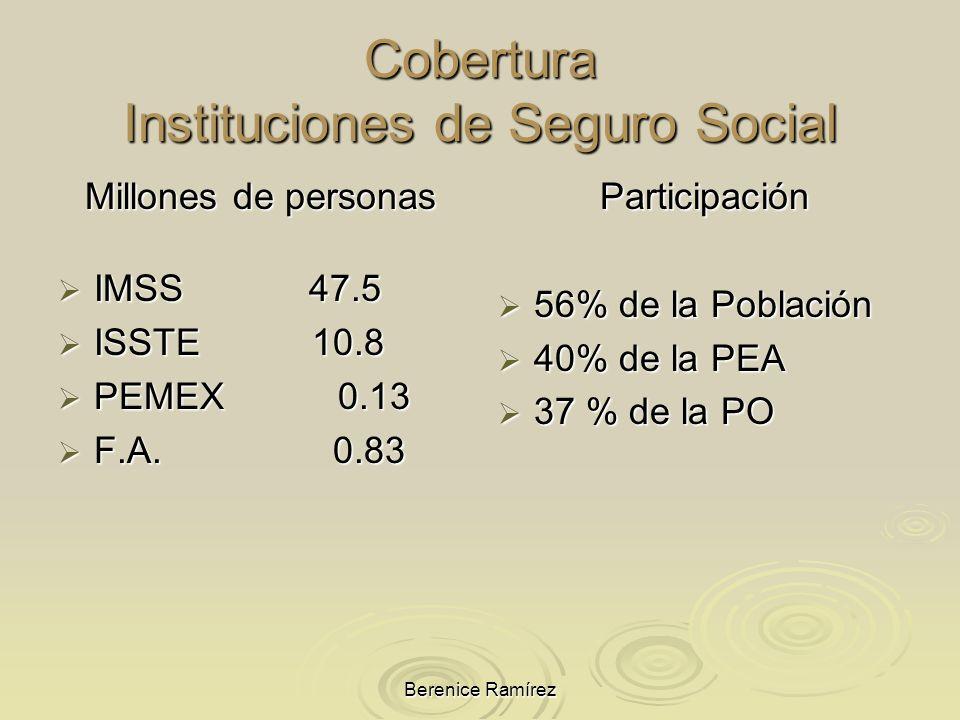 Berenice Ramírez Cobertura Instituciones de Seguro Social Millones de personas IMSS 47.5 IMSS 47.5 ISSTE 10.8 ISSTE 10.8 PEMEX 0.13 PEMEX 0.13 F.A. 0.