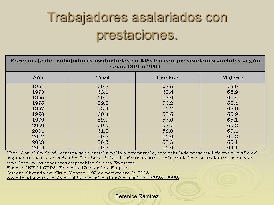 Berenice Ramírez Trabajadores asalariados con prestaciones.