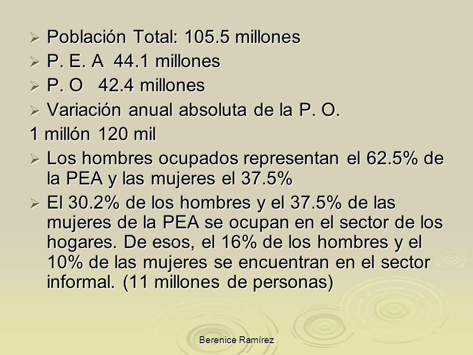 Berenice Ramírez Población Total: 105.5 millones Población Total: 105.5 millones P. E. A 44.1 millones P. E. A 44.1 millones P. O 42.4 millones P. O 4