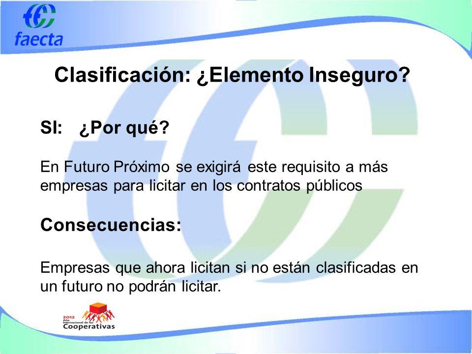 Clasificación: ¿Elemento Inseguro. SI: ¿Por qué.