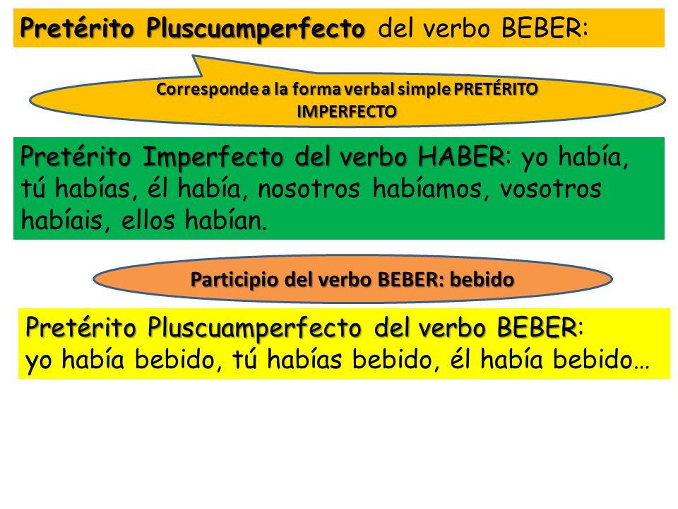 Pretérito Pluscuamperfecto Pretérito Pluscuamperfecto del verbo BEBER: Pretérito Imperfecto del verbo HABER Pretérito Imperfecto del verbo HABER: yo h
