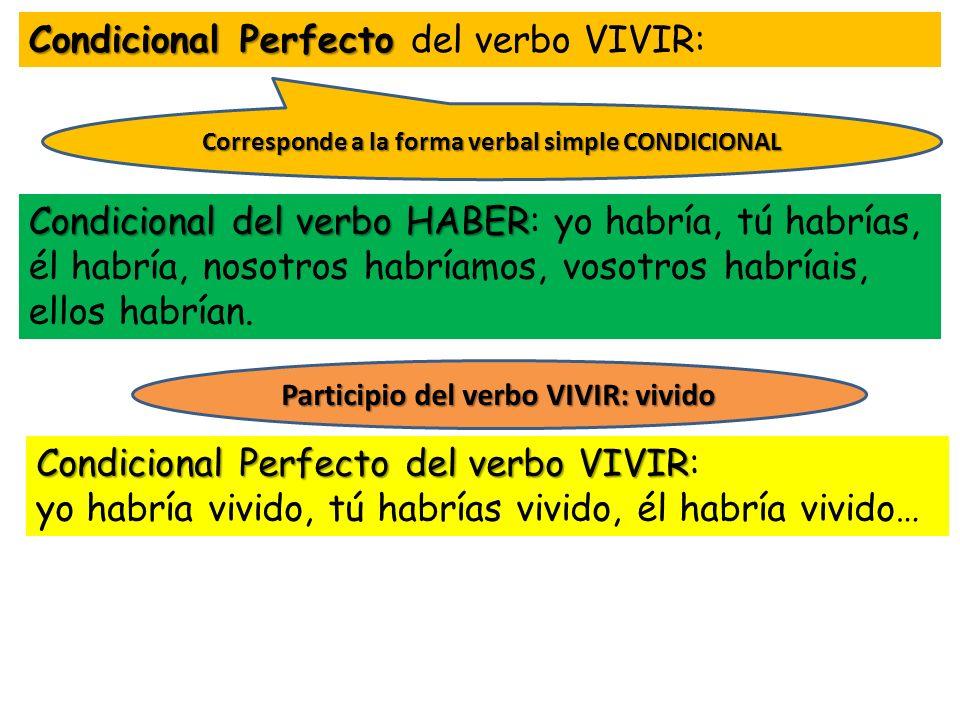Condicional Perfecto Condicional Perfecto del verbo VIVIR: Condicional del verbo HABER Condicional del verbo HABER: yo habría, tú habrías, él habría,