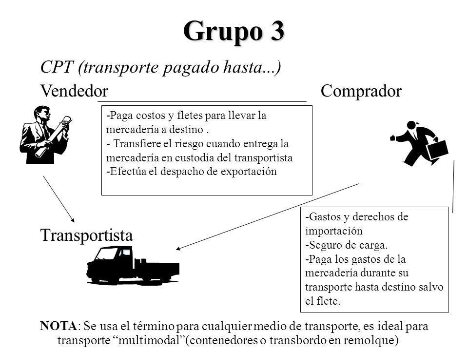 Grupo 3 CPT (transporte pagado hasta...) VendedorComprador Transportista NOTA: Se usa el término para cualquier medio de transporte, es ideal para tra
