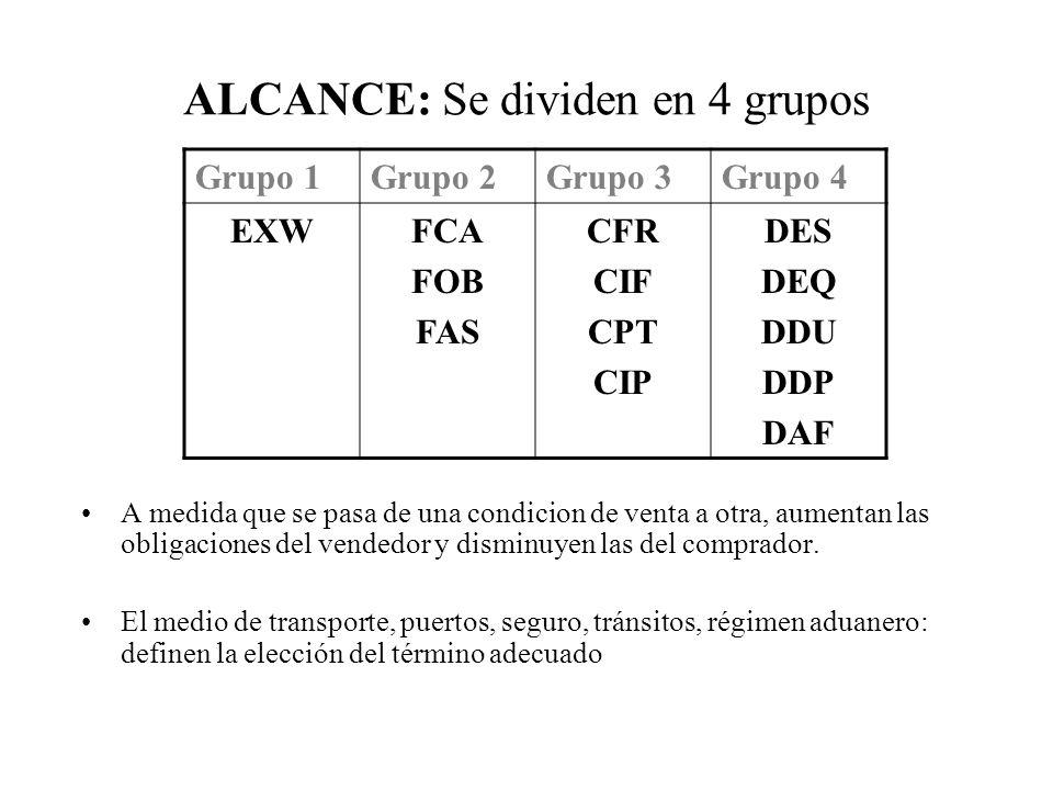 ALCANCE: Se dividen en 4 grupos A medida que se pasa de una condicion de venta a otra, aumentan las obligaciones del vendedor y disminuyen las del com