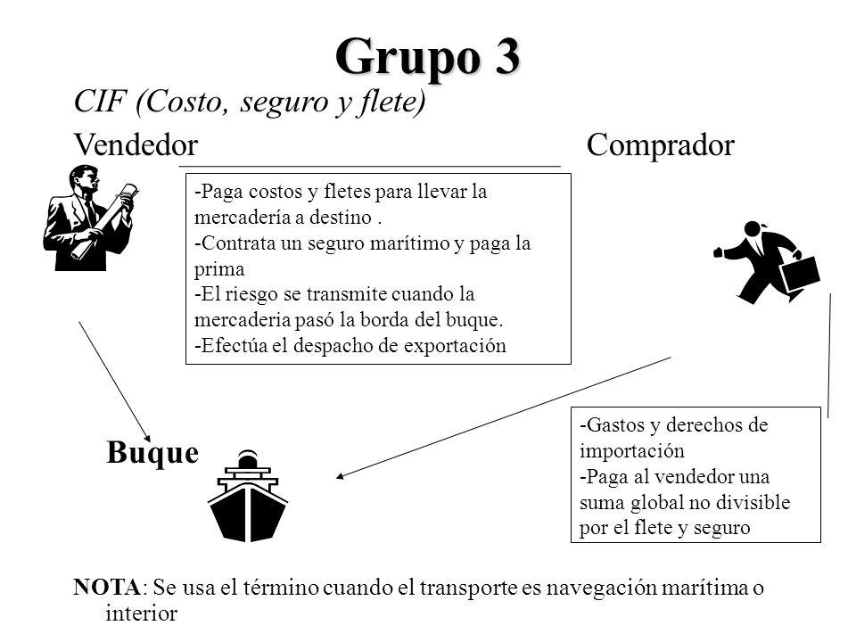 Grupo 3 CIF (Costo, seguro y flete) VendedorComprador Buque NOTA: Se usa el término cuando el transporte es navegación marítima o interior -Paga costo