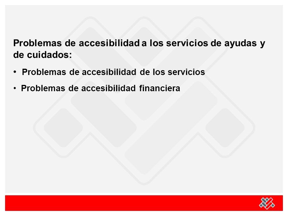 Problemas de accesibilidad a los servicios de ayudas y de cuidados: Problemas de accesibilidad de los servicios Problemas de accesibilidad financiera