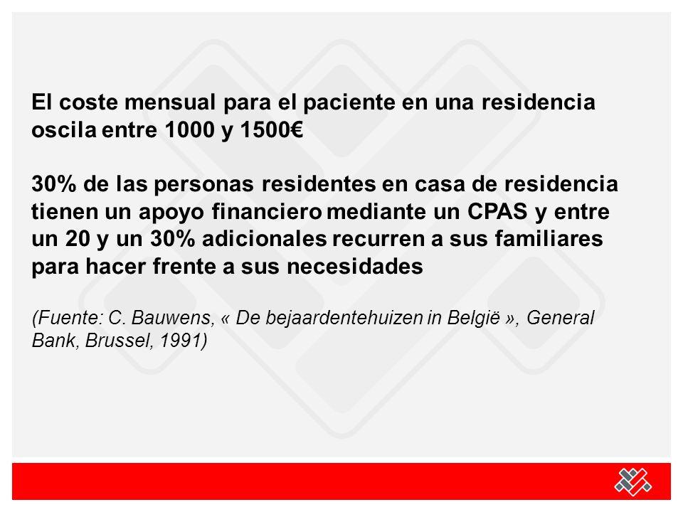 El coste mensual para el paciente en una residencia oscila entre 1000 y 1500 30% de las personas residentes en casa de residencia tienen un apoyo fina