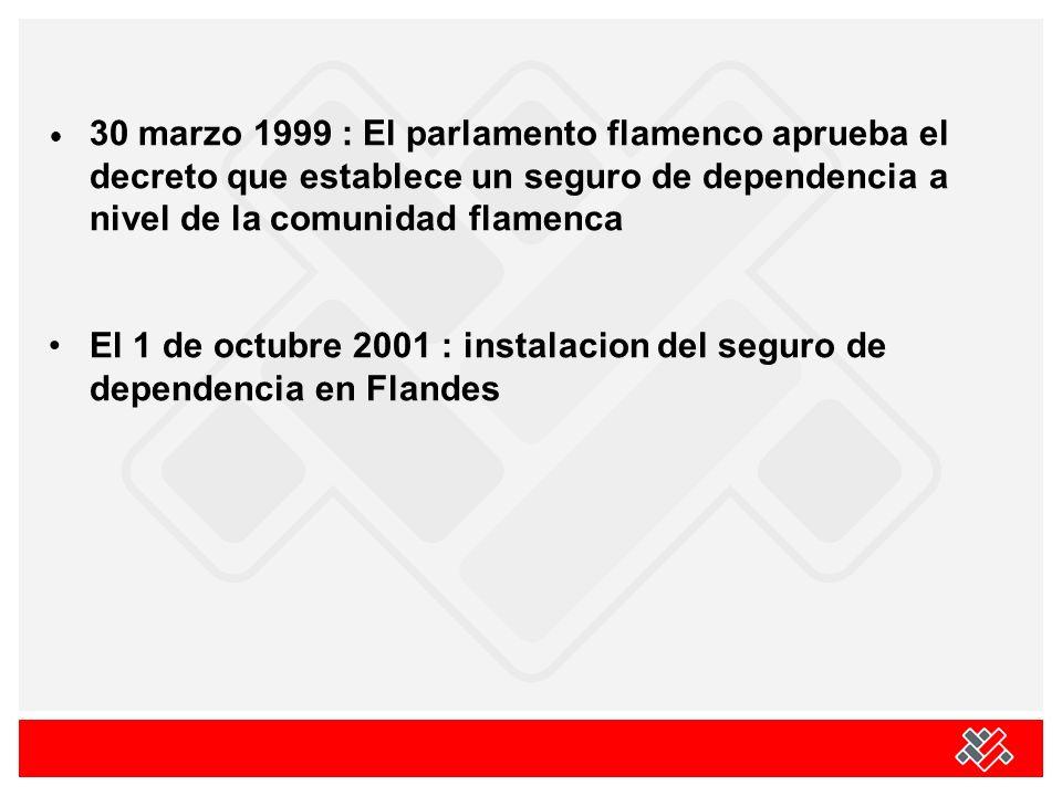 30 marzo 1999 : El parlamento flamenco aprueba el decreto que establece un seguro de dependencia a nivel de la comunidad flamenca El 1 de octubre 2001