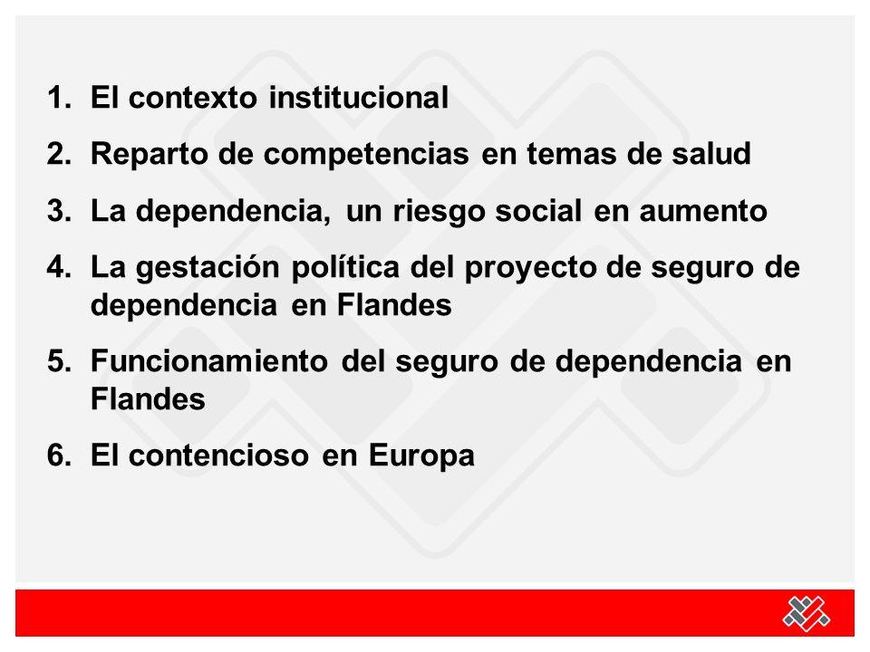 1.El contexto institucional 2.Reparto de competencias en temas de salud 3.La dependencia, un riesgo social en aumento 4.La gestación política del proy