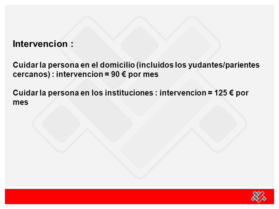 Intervencion : Cuidar la persona en el domicilio (incluidos los yudantes/parientes cercanos) : intervencion = 90 por mes Cuidar la persona en los inst