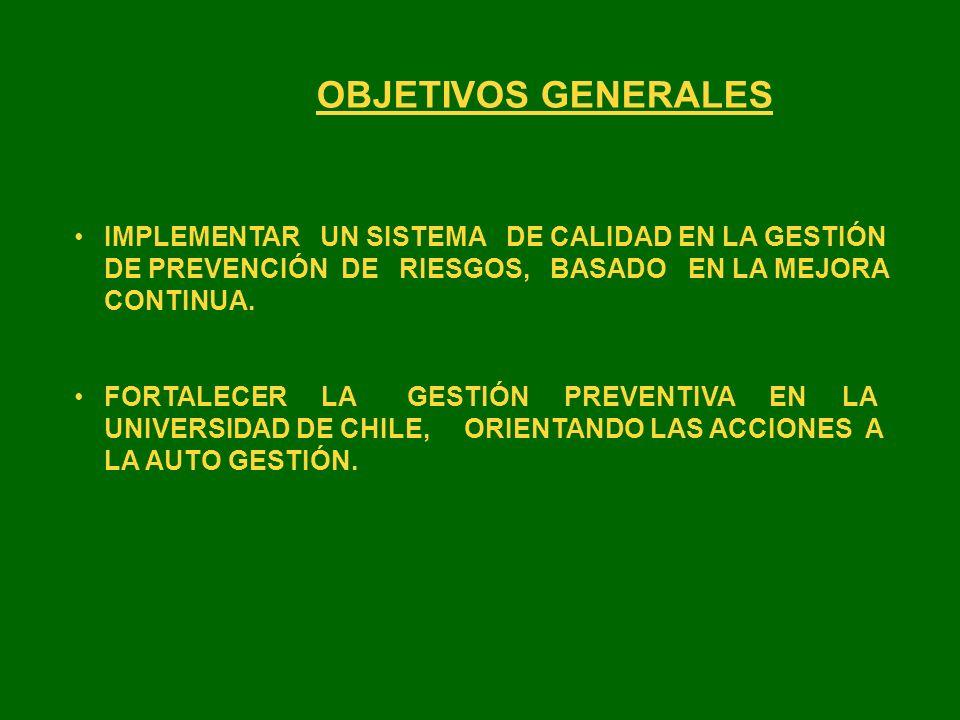 OBJETIVOS ESPECÍFICOS 1.INVOLUCRAR A LAS MAS ALTAS AUTORIDADES DE CADA FACULTAD EN EL COMPROMISO Y ELABORACION DE POLÍTICA Y DIRECTRICES EN LA GESTION PREVENTIVA.