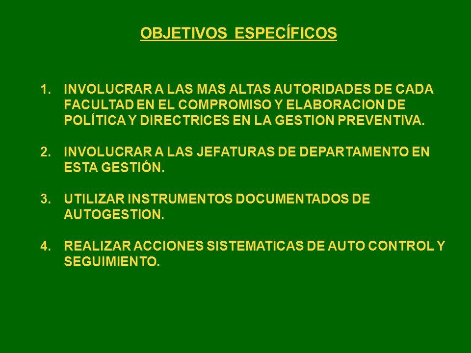 OBJETIVOS ESPECÍFICOS 1.INVOLUCRAR A LAS MAS ALTAS AUTORIDADES DE CADA FACULTAD EN EL COMPROMISO Y ELABORACION DE POLÍTICA Y DIRECTRICES EN LA GESTION