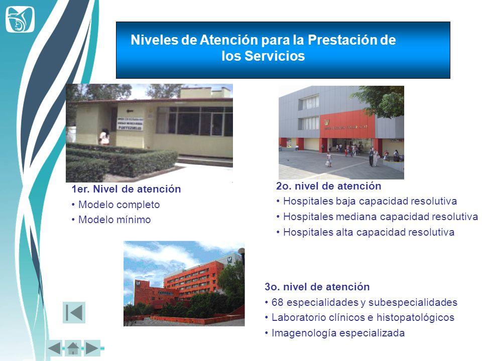 Niveles de Atención para la Prestación de los Servicios 1er. Nivel de atención Modelo completo Modelo mínimo 2o. nivel de atención Hospitales baja cap