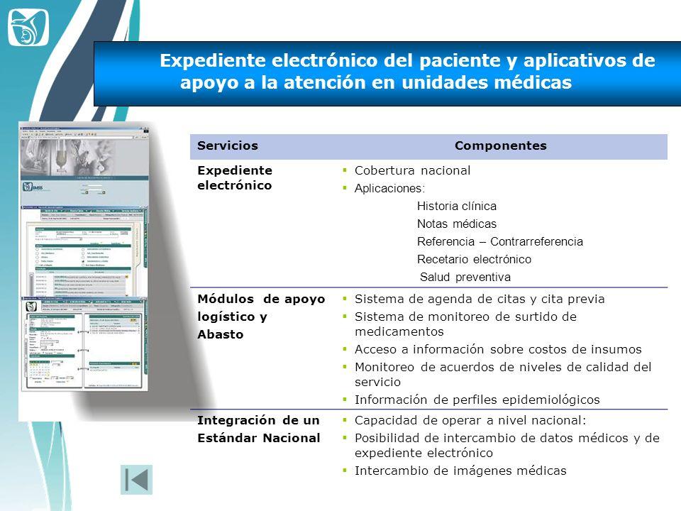 Expediente electrónico del paciente y aplicativos de apoyo a la atención en unidades médicas ServiciosComponentes Expediente electrónico Cobertura nac