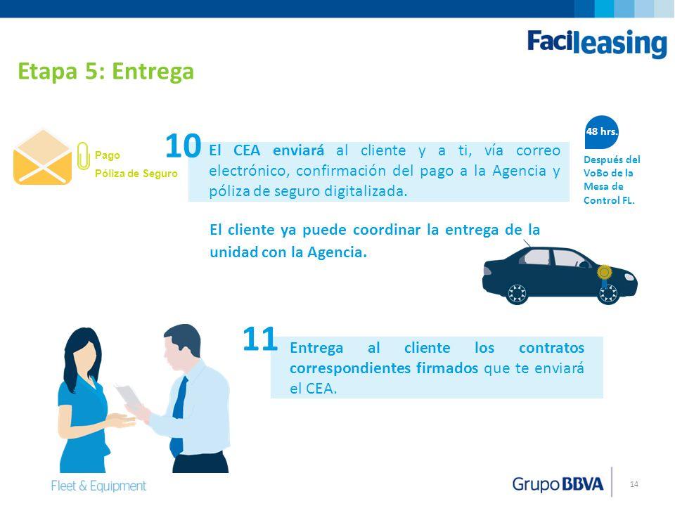 14 Entrega al cliente los contratos correspondientes firmados que te enviará el CEA. 11 El CEA enviará al cliente y a ti, vía correo electrónico, conf