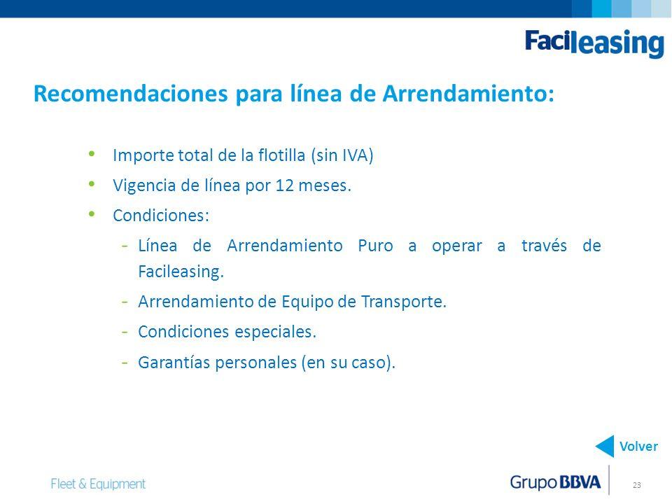 23 Recomendaciones para línea de Arrendamiento: Volver Importe total de la flotilla (sin IVA) Vigencia de línea por 12 meses. Condiciones: - Línea de