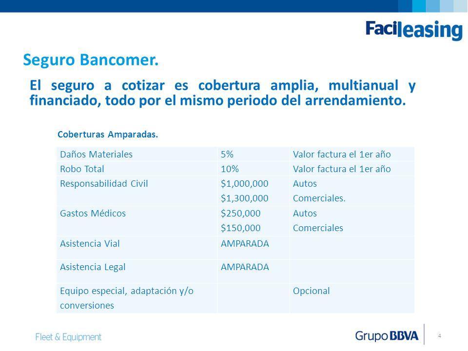 4 Daños Materiales5%Valor factura el 1er año Robo Total10%Valor factura el 1er año Responsabilidad Civil $1,000,000 $1,300,000 Autos Comerciales.