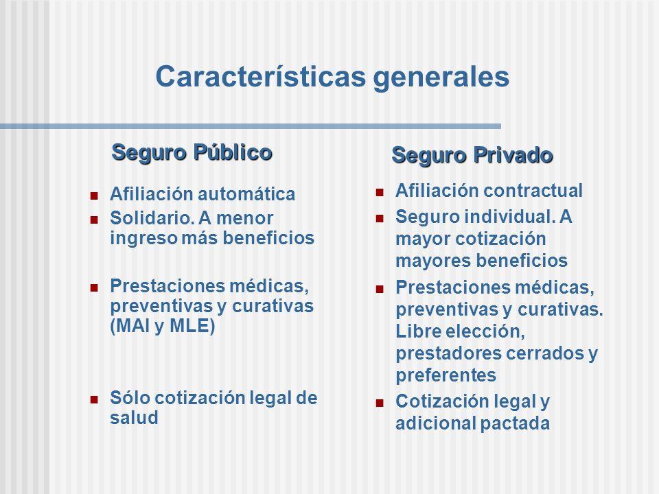 Características generales Afiliación automática Solidario. A menor ingreso más beneficios Prestaciones médicas, preventivas y curativas (MAI y MLE) Só