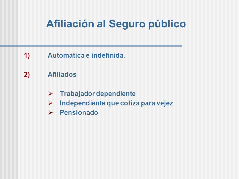Afiliación al Seguro público 1)Automática e indefinida. 2)Afiliados Trabajador dependiente Independiente que cotiza para vejez Pensionado