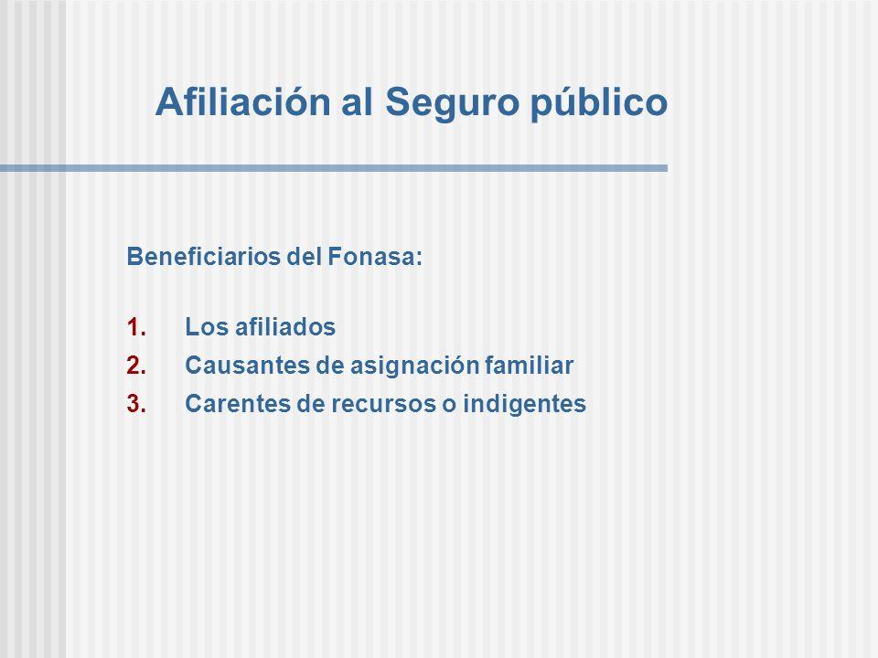 Afiliación al Seguro público Beneficiarios del Fonasa: 1.Los afiliados 2.Causantes de asignación familiar 3.Carentes de recursos o indigentes