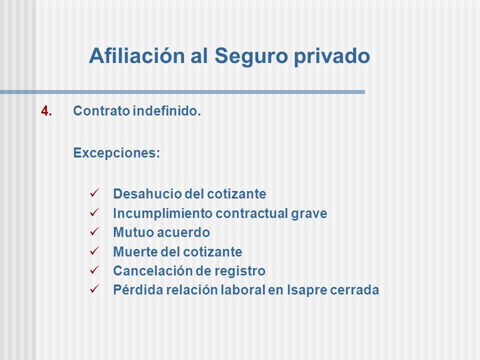 Afiliación al Seguro privado 4.Contrato indefinido. Excepciones: Desahucio del cotizante Incumplimiento contractual grave Mutuo acuerdo Muerte del cot