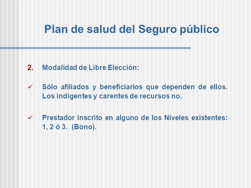 Plan de salud del Seguro público 2.Modalidad de Libre Elección: Sólo afiliados y beneficiarios que dependen de ellos. Los indigentes y carentes de rec