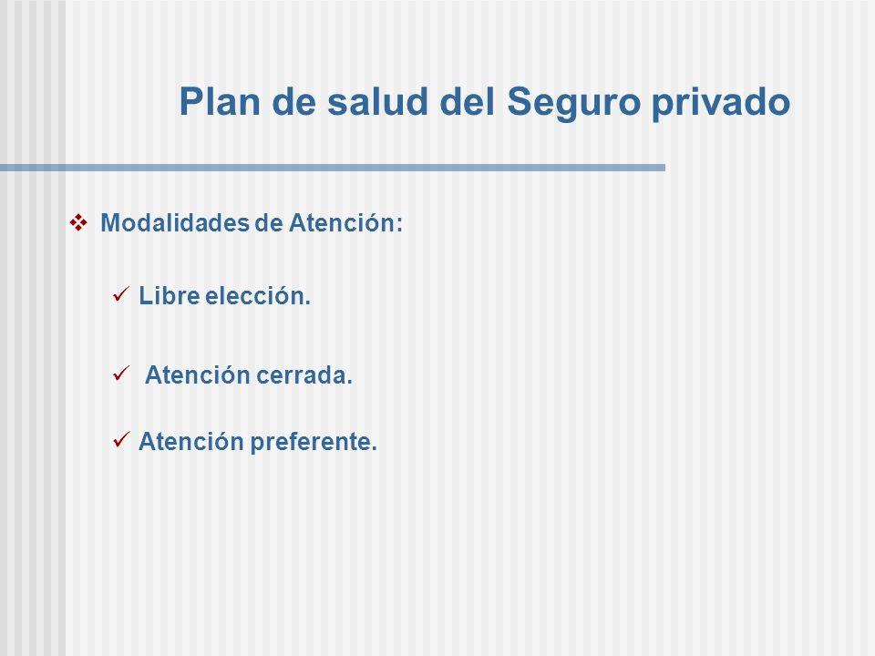 Plan de salud del Seguro privado Modalidades de Atención: Libre elección. Atención cerrada. Atención preferente.