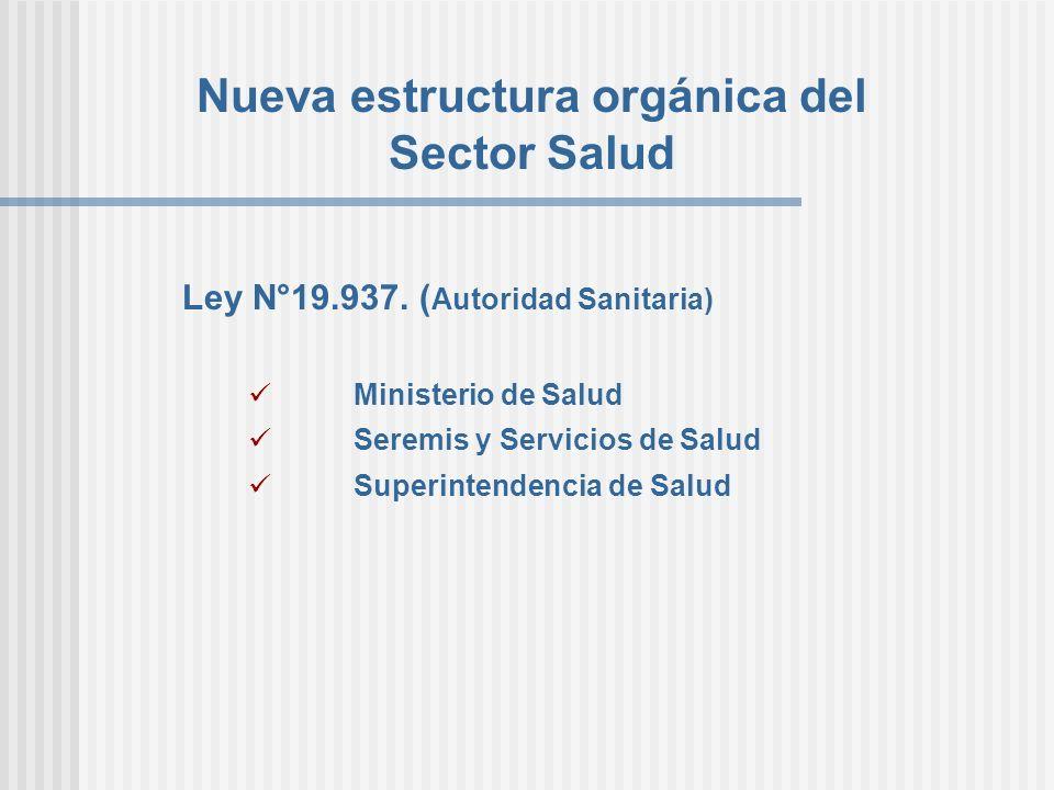 Nueva estructura orgánica del Sector Salud Ley N°19.937. ( Autoridad Sanitaria) Ministerio de Salud Seremis y Servicios de Salud Superintendencia de S