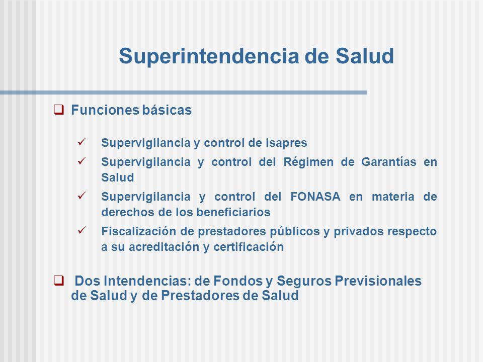 Funciones básicas Supervigilancia y control de isapres Supervigilancia y control del Régimen de Garantías en Salud Supervigilancia y control del FONAS