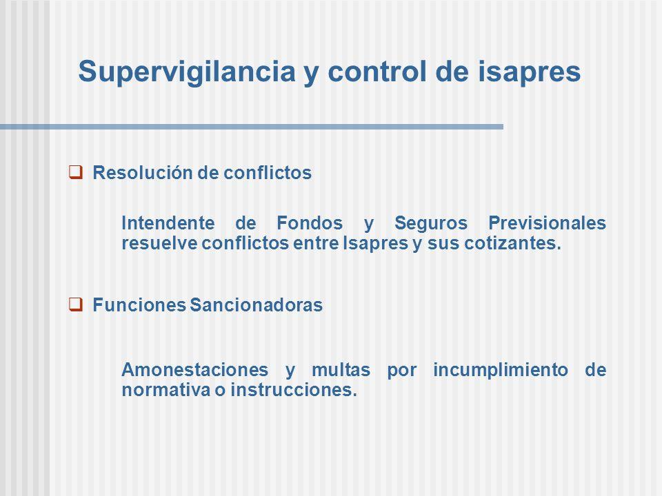 Supervigilancia y control de isapres Resolución de conflictos Intendente de Fondos y Seguros Previsionales resuelve conflictos entre Isapres y sus cot