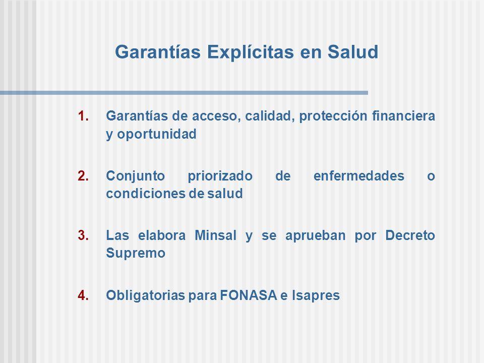 Garantías Explícitas en Salud 1.Garantías de acceso, calidad, protección financiera y oportunidad 2.Conjunto priorizado de enfermedades o condiciones