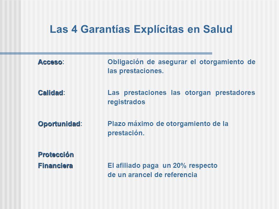 Las 4 Garantías Explícitas en Salud Acceso Acceso: Obligación de asegurar el otorgamiento de las prestaciones. Calidad Calidad: Las prestaciones las o