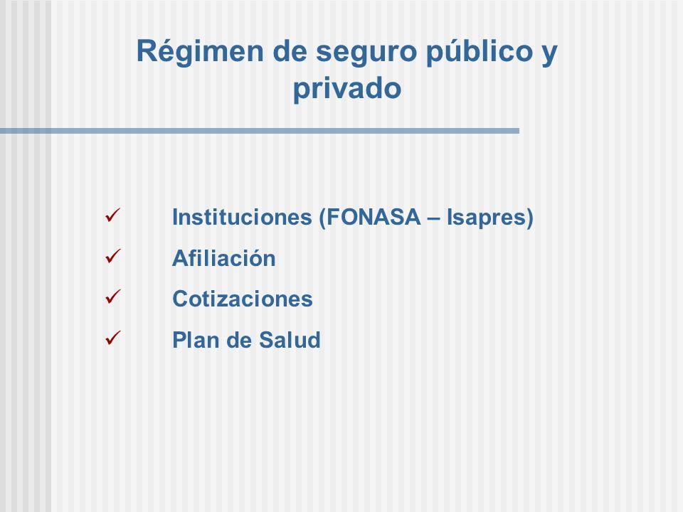 Régimen de seguro público y privado Instituciones (FONASA – Isapres) Afiliación Cotizaciones Plan de Salud