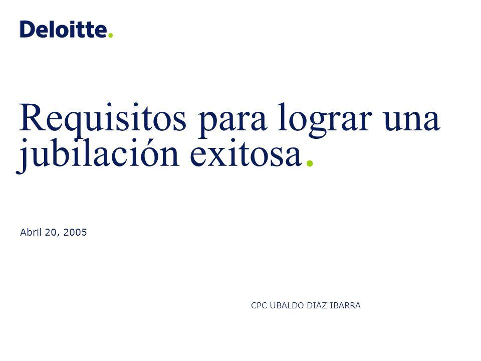 Requisitos para lograr una jubilación exitosa. Abril 20, 2005 CPC UBALDO DIAZ IBARRA