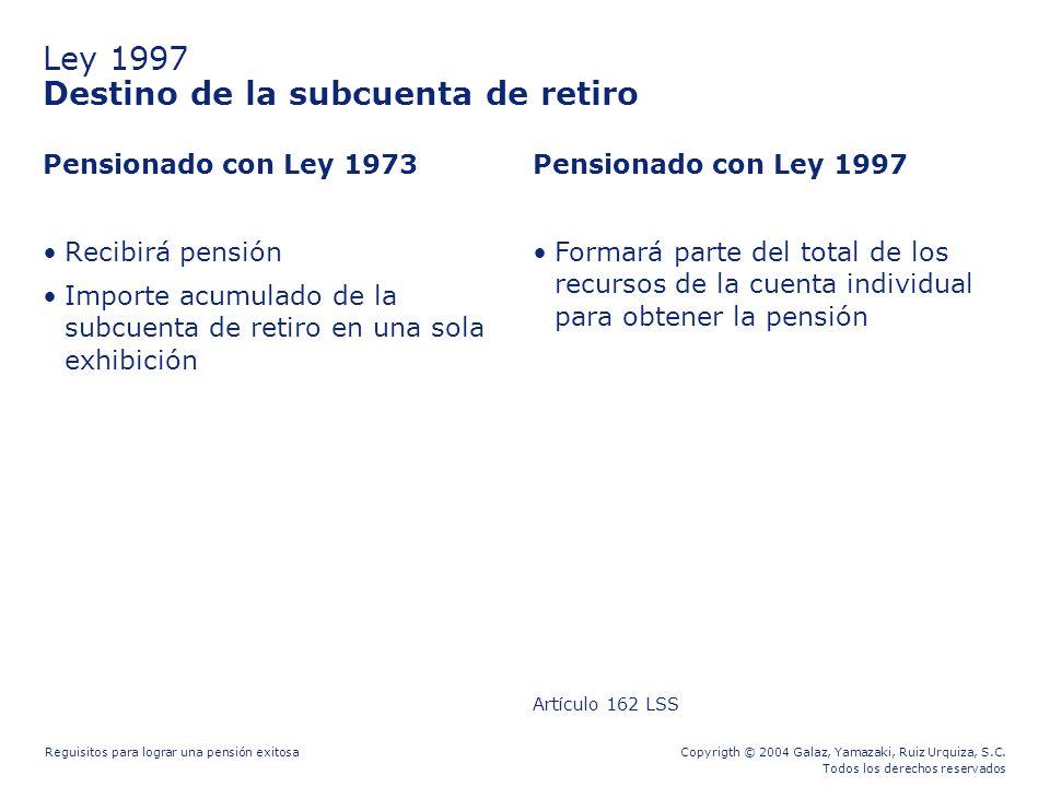 Copyrigth © 2004 Galaz, Yamazaki, Ruiz Urquiza, S.C. Todos los derechos reservados Reguisitos para lograr una pensión exitosa Ley 1997 Destino de la s