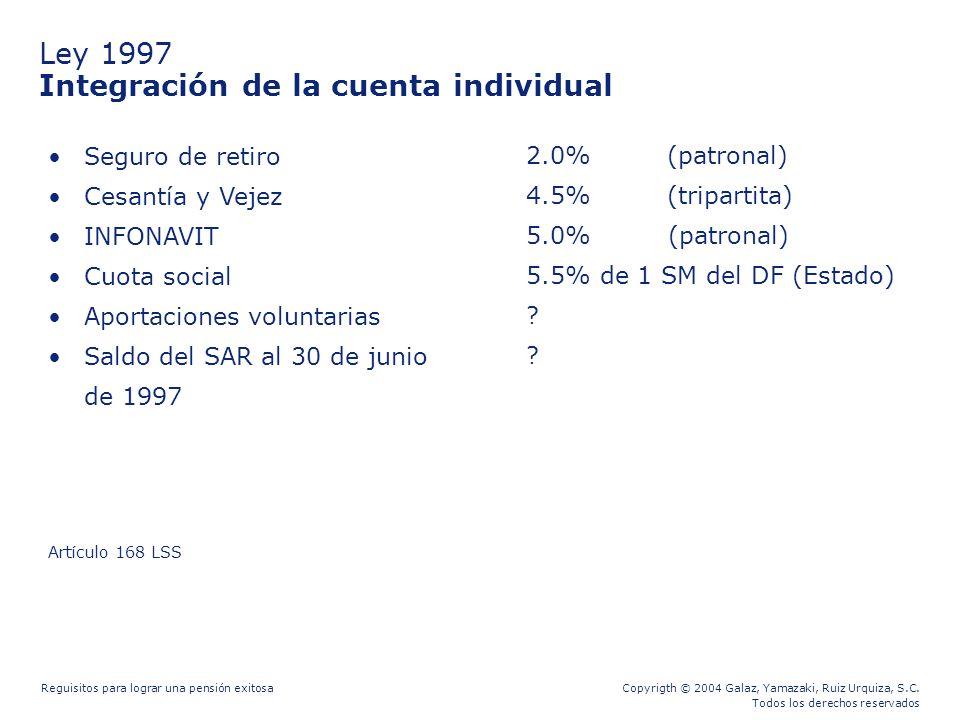 Copyrigth © 2004 Galaz, Yamazaki, Ruiz Urquiza, S.C. Todos los derechos reservados Reguisitos para lograr una pensión exitosa Seguro de retiro Cesantí