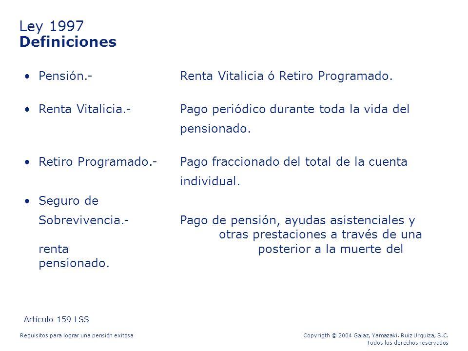 Copyrigth © 2004 Galaz, Yamazaki, Ruiz Urquiza, S.C. Todos los derechos reservados Reguisitos para lograr una pensión exitosa Pensión.- Renta Vitalici