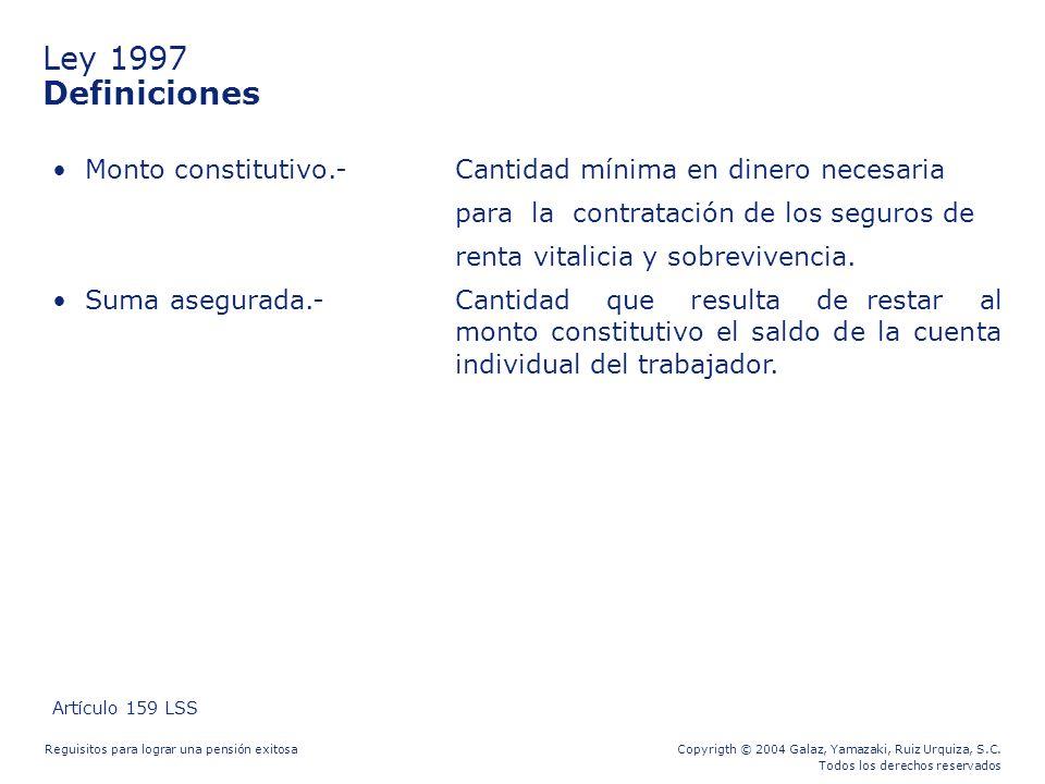Copyrigth © 2004 Galaz, Yamazaki, Ruiz Urquiza, S.C. Todos los derechos reservados Reguisitos para lograr una pensión exitosa Monto constitutivo.- Can