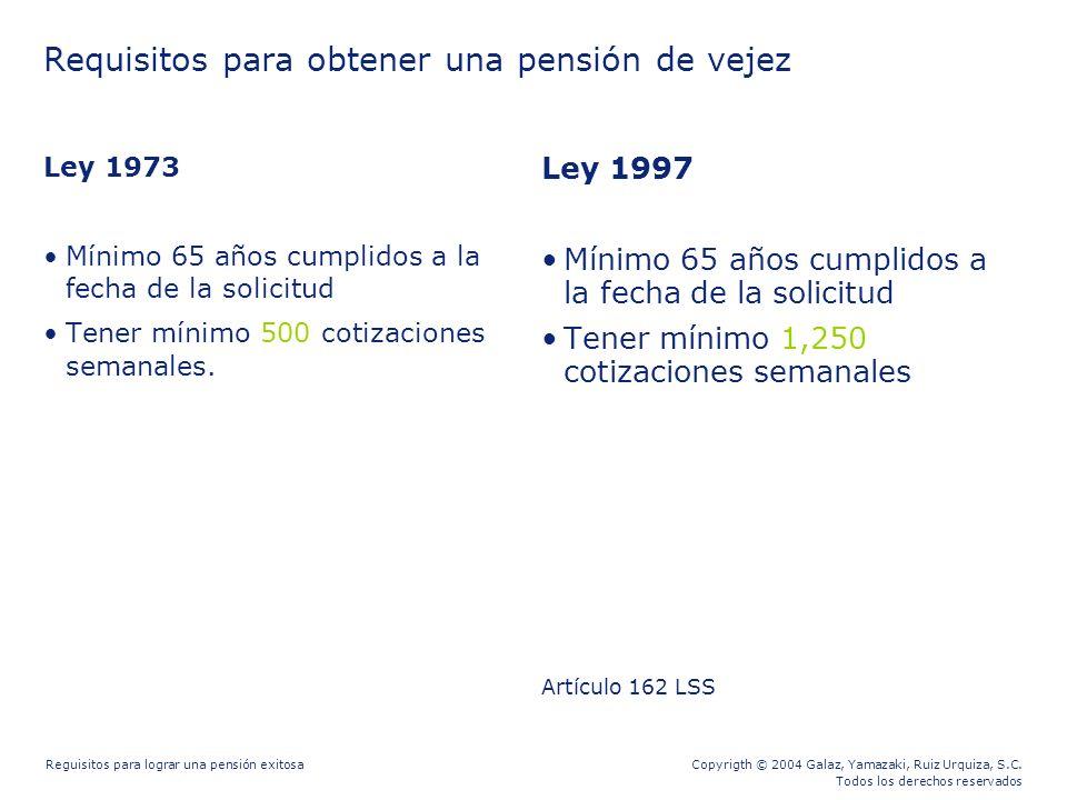 Copyrigth © 2004 Galaz, Yamazaki, Ruiz Urquiza, S.C. Todos los derechos reservados Reguisitos para lograr una pensión exitosa Requisitos para obtener