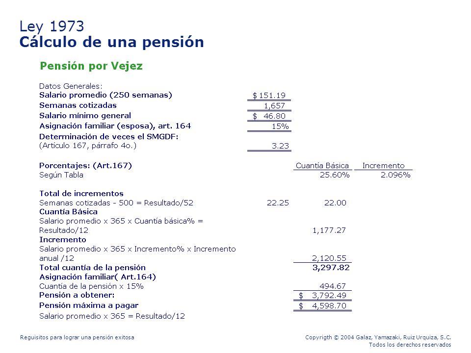 Copyrigth © 2004 Galaz, Yamazaki, Ruiz Urquiza, S.C. Todos los derechos reservados Reguisitos para lograr una pensión exitosa Ley 1973 Cálculo de una