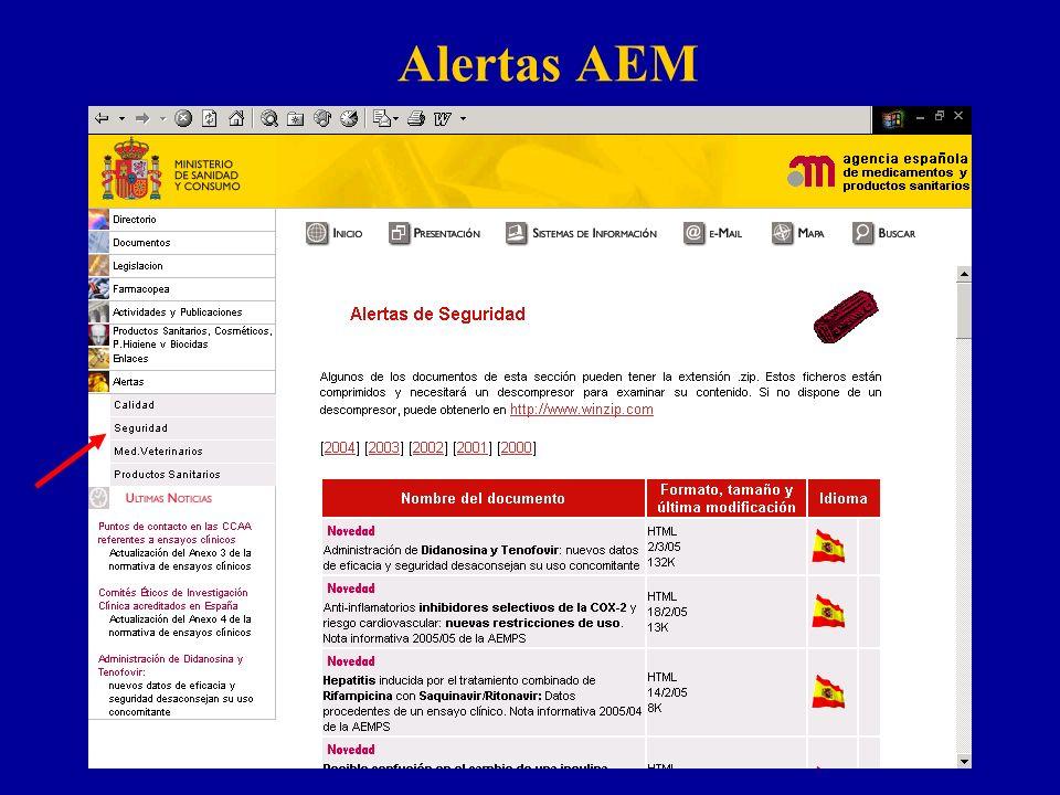 Alertas AEM