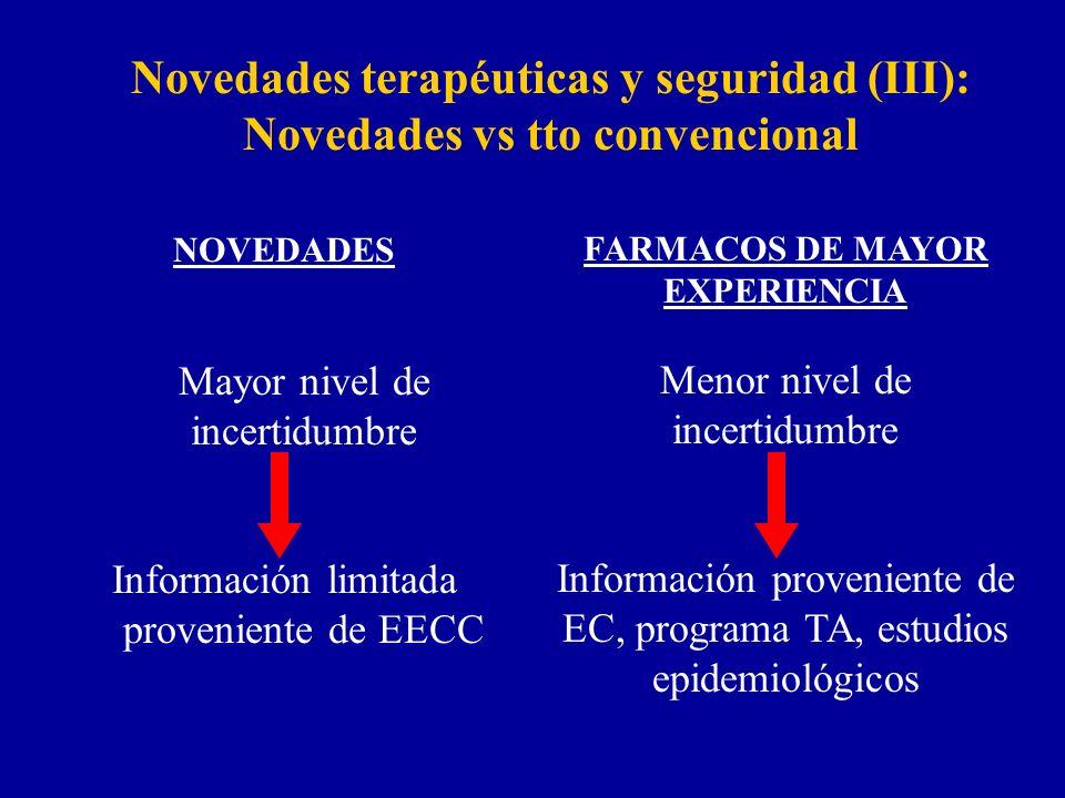 Novedades terapéuticas y seguridad (III): Novedades vs tto convencional NOVEDADES Mayor nivel de incertidumbre Información limitada proveniente de EEC