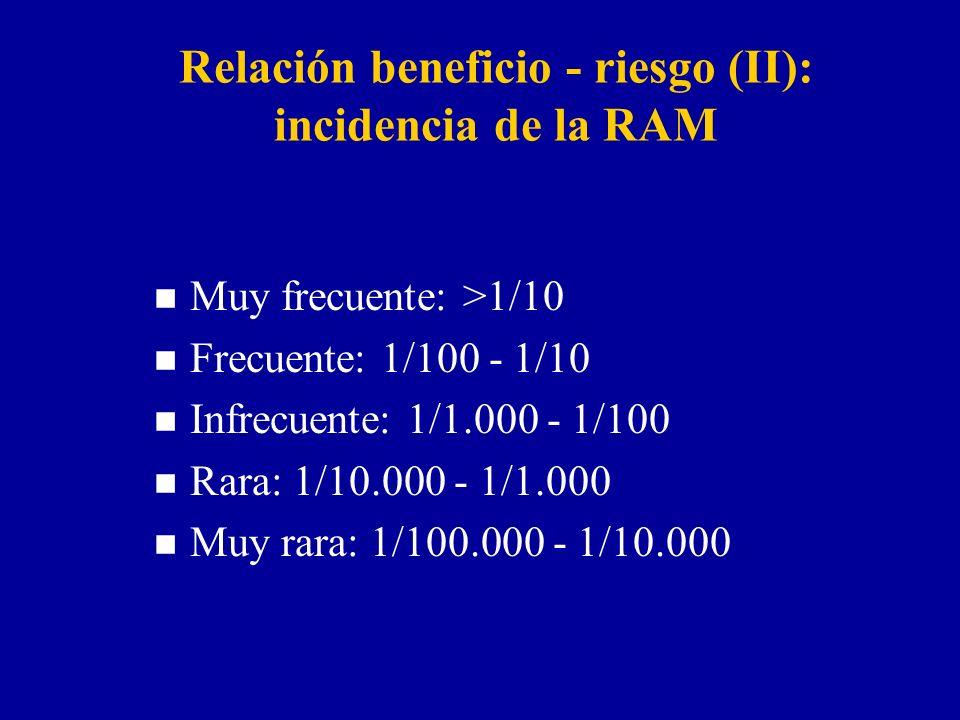 Relación beneficio - riesgo (II): incidencia de la RAM n Muy frecuente: >1/10 n Frecuente: 1/100 - 1/10 n Infrecuente: 1/1.000 - 1/100 n Rara: 1/10.00