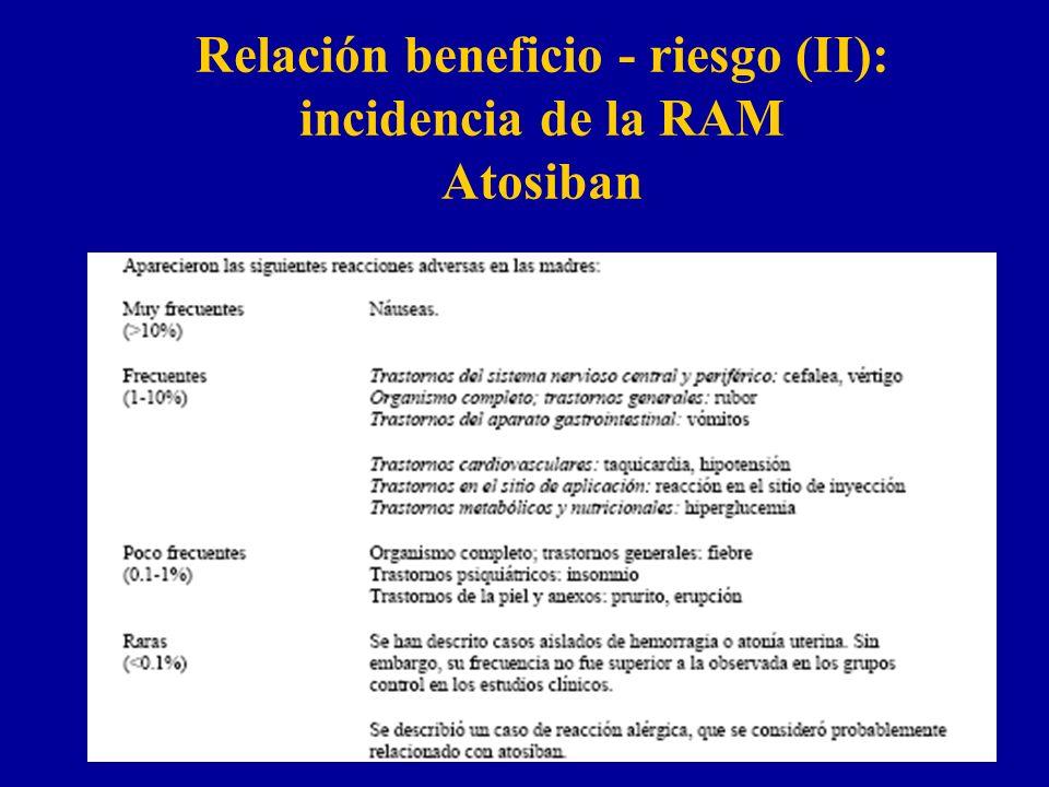 Relación beneficio - riesgo (II): incidencia de la RAM Atosiban