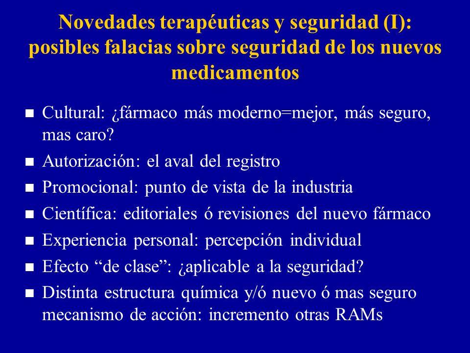 Novedades terapéuticas y seguridad (I): posibles falacias sobre seguridad de los nuevos medicamentos n Cultural: ¿fármaco más moderno=mejor, más seguro, mas caro.