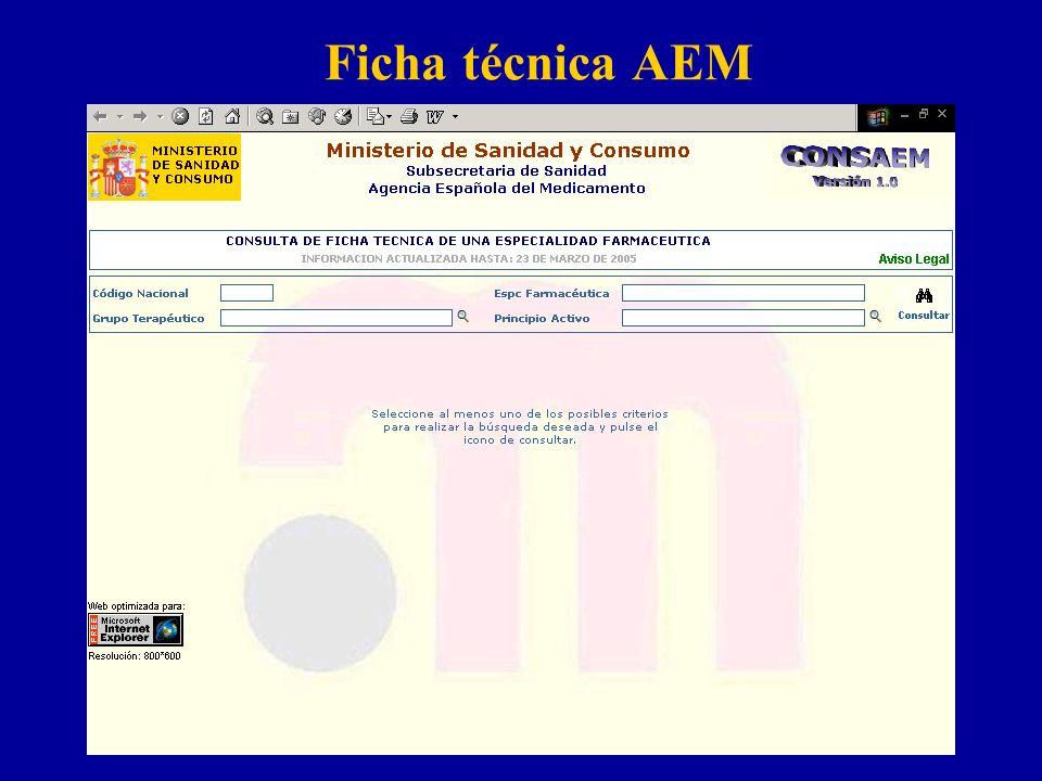 Ficha técnica AEM