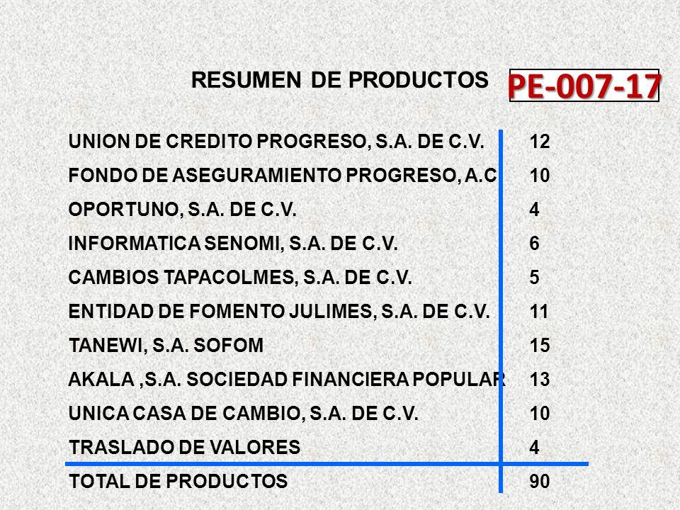 UNION DE CREDITO PROGRESO, S.A. DE C.V. FONDO DE ASEGURAMIENTO PROGRESO, A.C. OPORTUNO, S.A. DE C.V. INFORMATICA SENOMI, S.A. DE C.V. CAMBIOS TAPACOLM